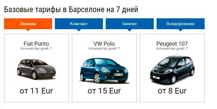 Бронирование авто через интернет