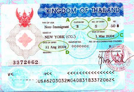 Виза в Тайланд: сроки и правила оформления